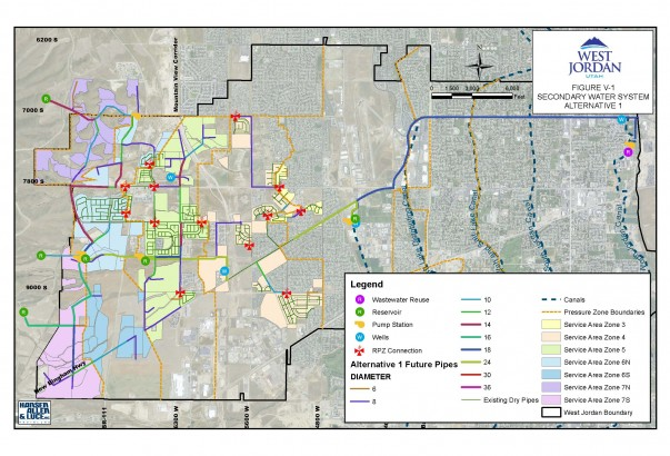 West Jordan Secondary Water Master Plan